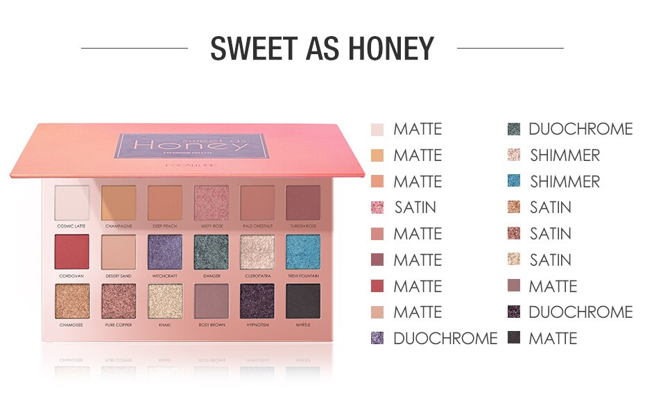 Sweet As Honey Palette